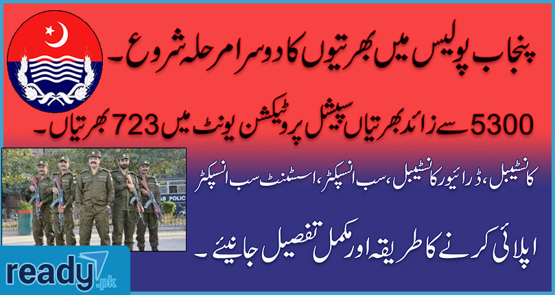 Thousands of Vacancies Announced in Punjab Police