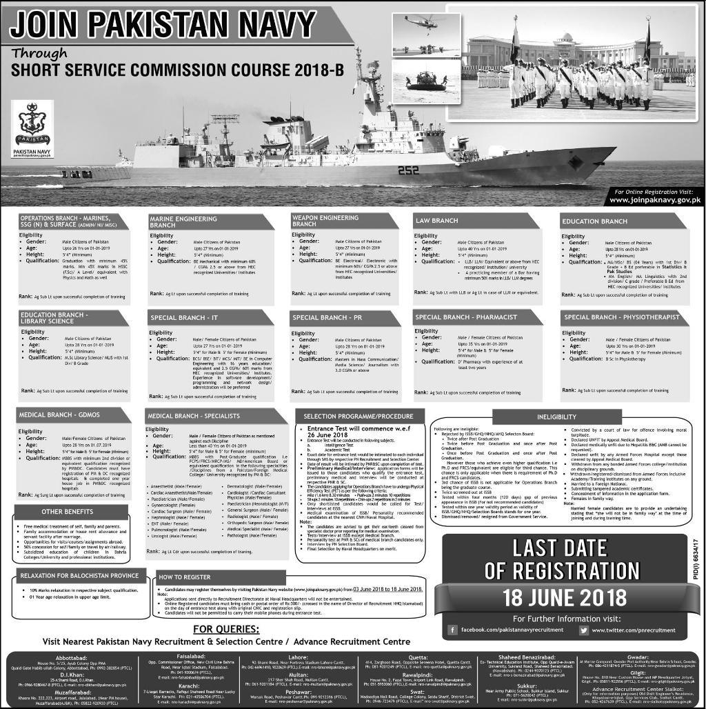 Pakistan Navy Jobs 2019- Find latest Pak Nay jobs Ads | www