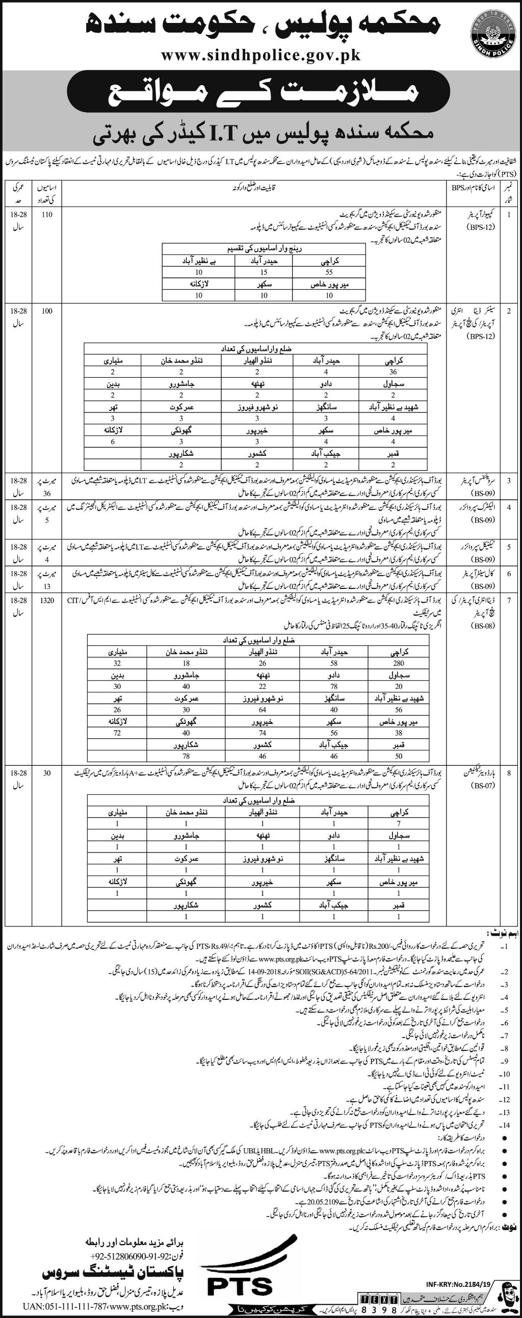 Sindh Police Jobs 2019  Sindh Government Sindh Police Jobs